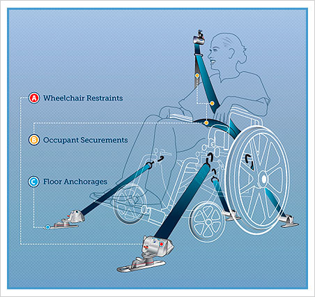 qstraint 4 point diagaram ez lock wheelchair wiring diagram gandul 45 77 79 119 ez lock wheelchair wiring diagram at bayanpartner.co